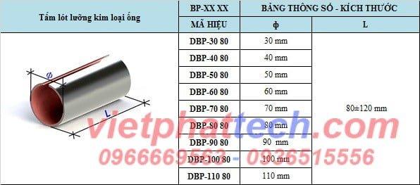 DBP-DXX-cell