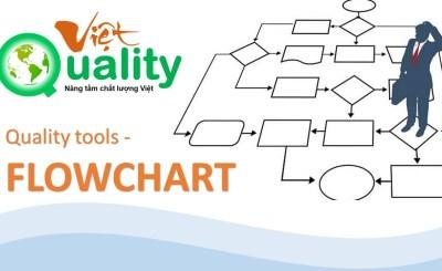 Lưu đồ Flowchart công cụ thống kê quản lý chất lượng hữu ích