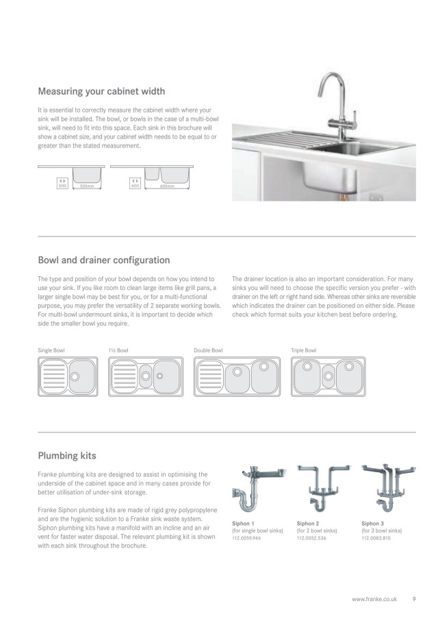 How To Measure Kitchen Sink Home Design Ideas and