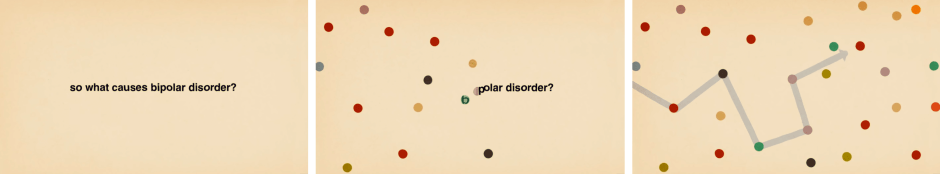 TED-Ed | What is bipolar disorder? - Helen M. Farrell & Uncle Ginger
