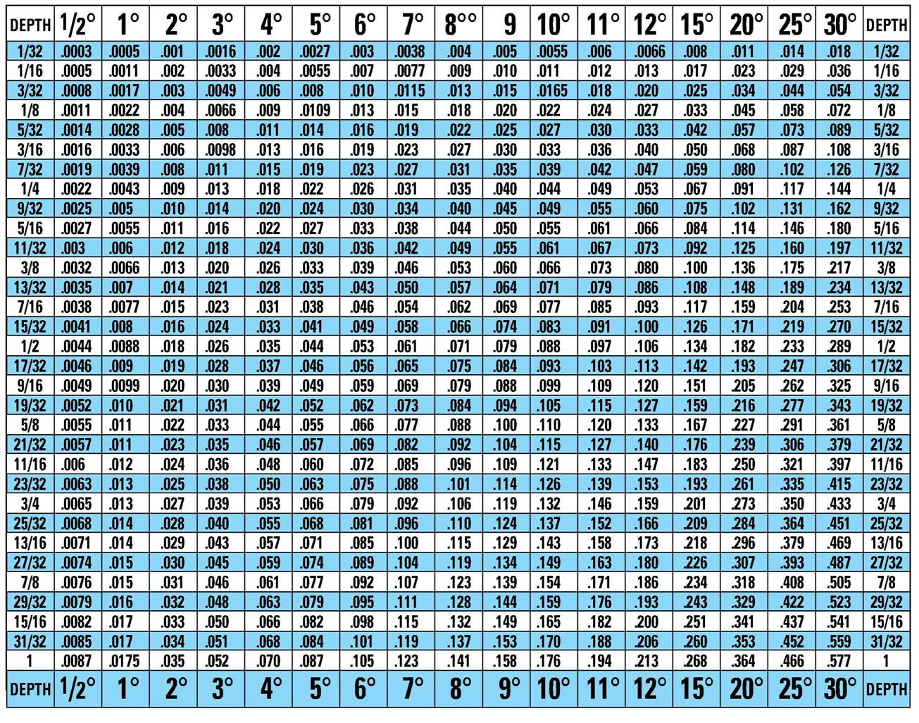 Table chart up to 40 multiplication table chart up to 40 nvjuhfo Gallery