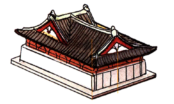Traditional Chinese double-hip-gable roofs