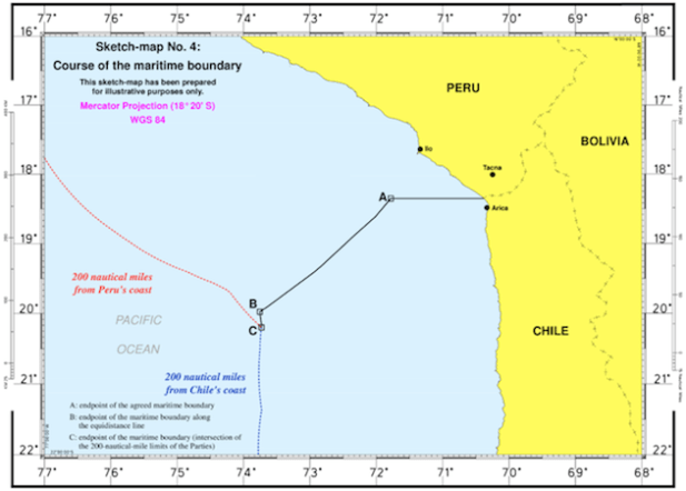 Course of the new maritime boundary between Chile and Peru. (Image: ICJ)