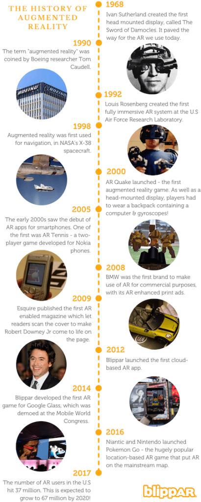 infografía realidad aumentada viewy bogotá colombia