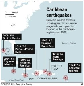 earthquakes in the caribbean