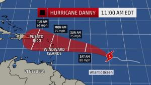 hurricane danny 2