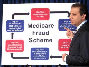 medicare-fraud-in-los-angeles-defense