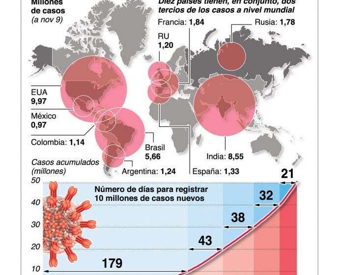 OMS pondera vacuna anticovid de Pfizer