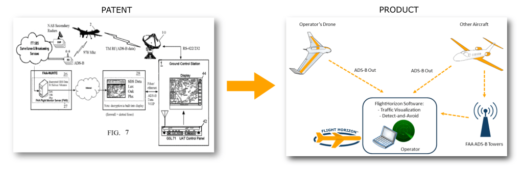 vigilant-aerospace-systems_nasa-patent-to-flighthorizon-product