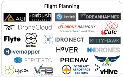 """Drone Industry Insights Lists Vigilant Aerospace as a Company that will """"Disrupt"""" in 2018"""