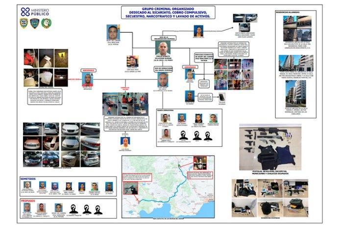 secuestro en Bonao