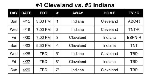 Cleveland Cavaliers, Indiana Pacers, 2018 NBA Playoffs