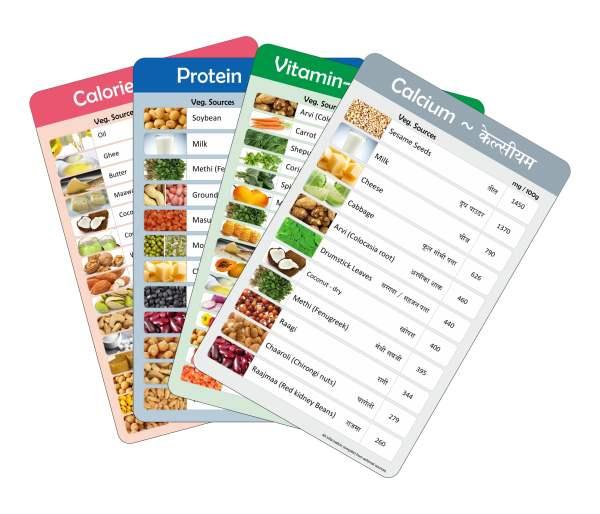 Nutrition fridge magnet