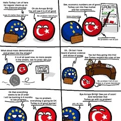 Countryball Joining The Eu Worldball