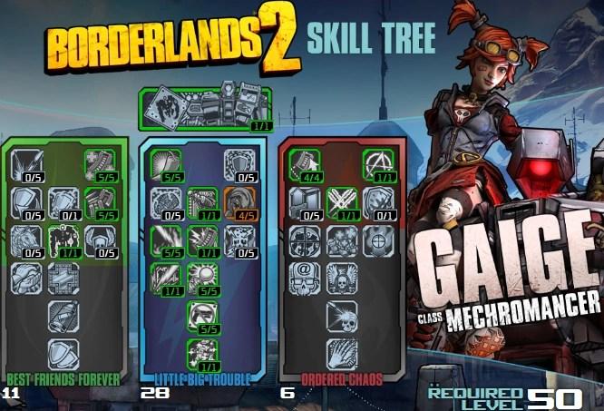 Best Grenade Mod Borderlands