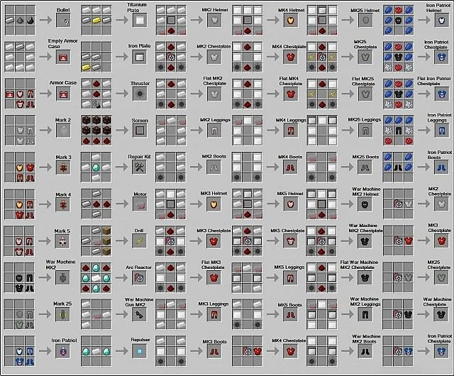 Image Crafting Iron Man Armors 6277350jpg Minecraft