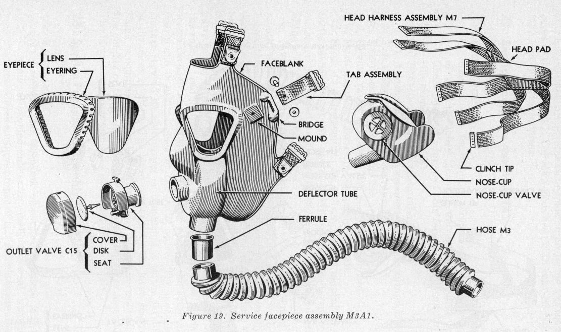 Image  M3A110A16 Lightweight Service Gas Mask Diagramjpg | Gas Mask and Respirator Wiki