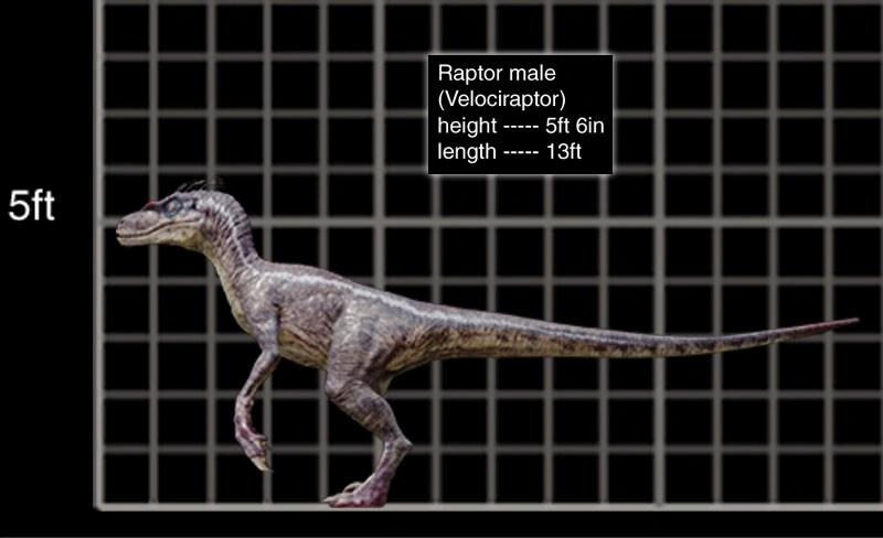 Revolution Suchomimus Dinosaur
