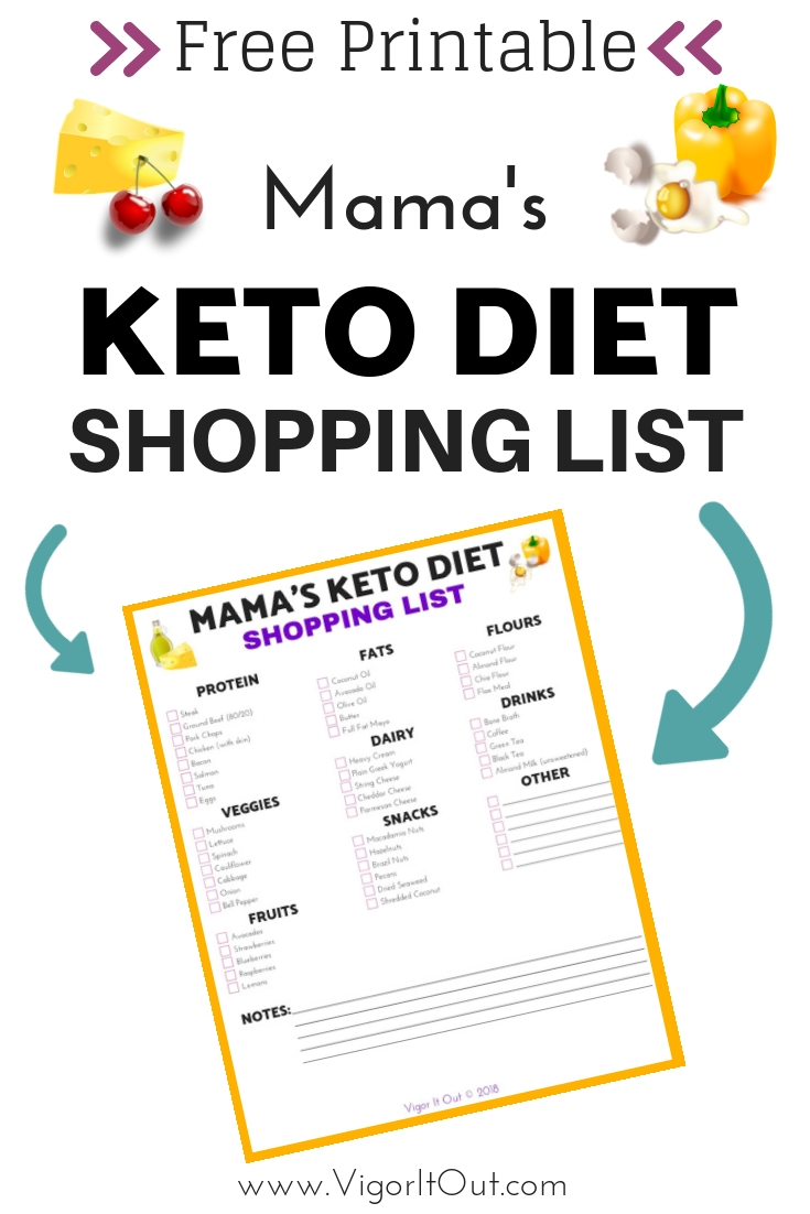 photo relating to Keto Shopping List Printable titled Mothers keto diet regime procuring checklist absolutely free printable -