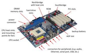 puter hardware