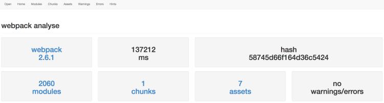 Webpack Analyse tool