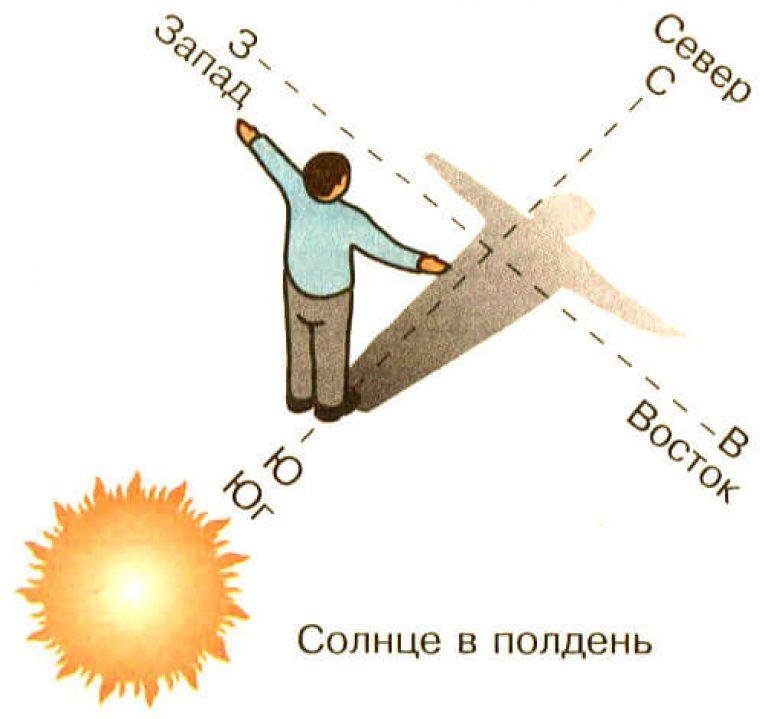 tovább mutat, hogy tudja az időt)