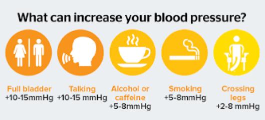increase blood pressure
