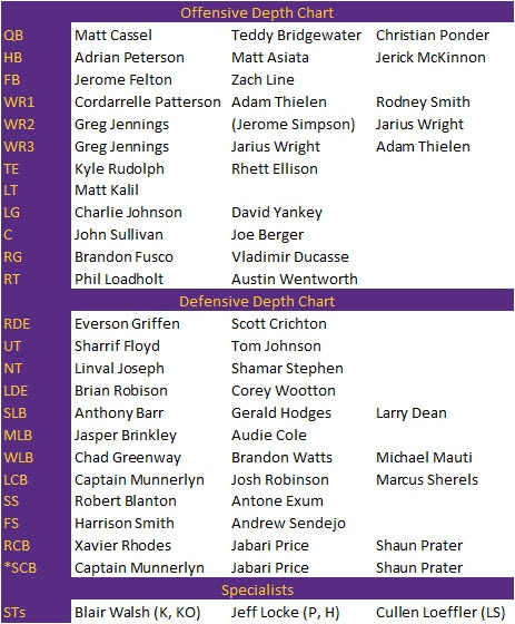 53-Man Roster Prediction 8-30-2014