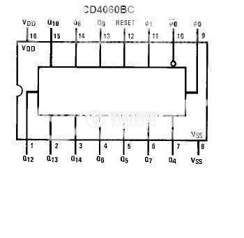 Integrated Circuit Cmos 14 Stage Ripple Carry Binary