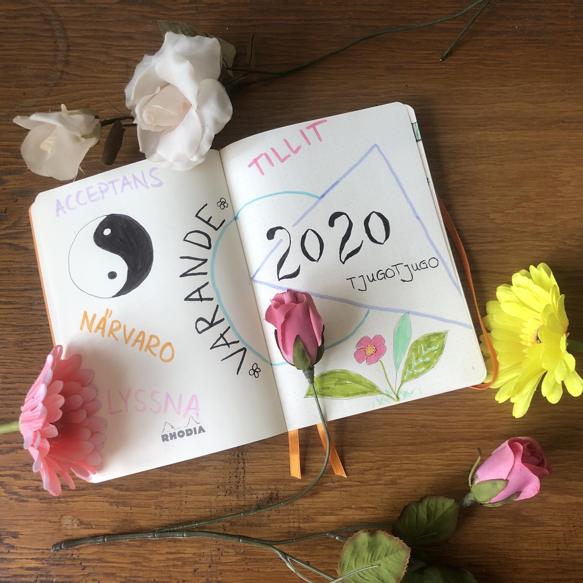 Yin, yang och min feminism