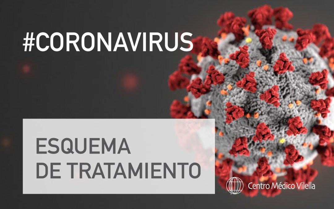 Cómo inmunoestimular bien el organismo