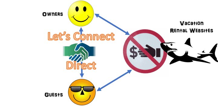 Connect with Villa Ad Owners Directly
