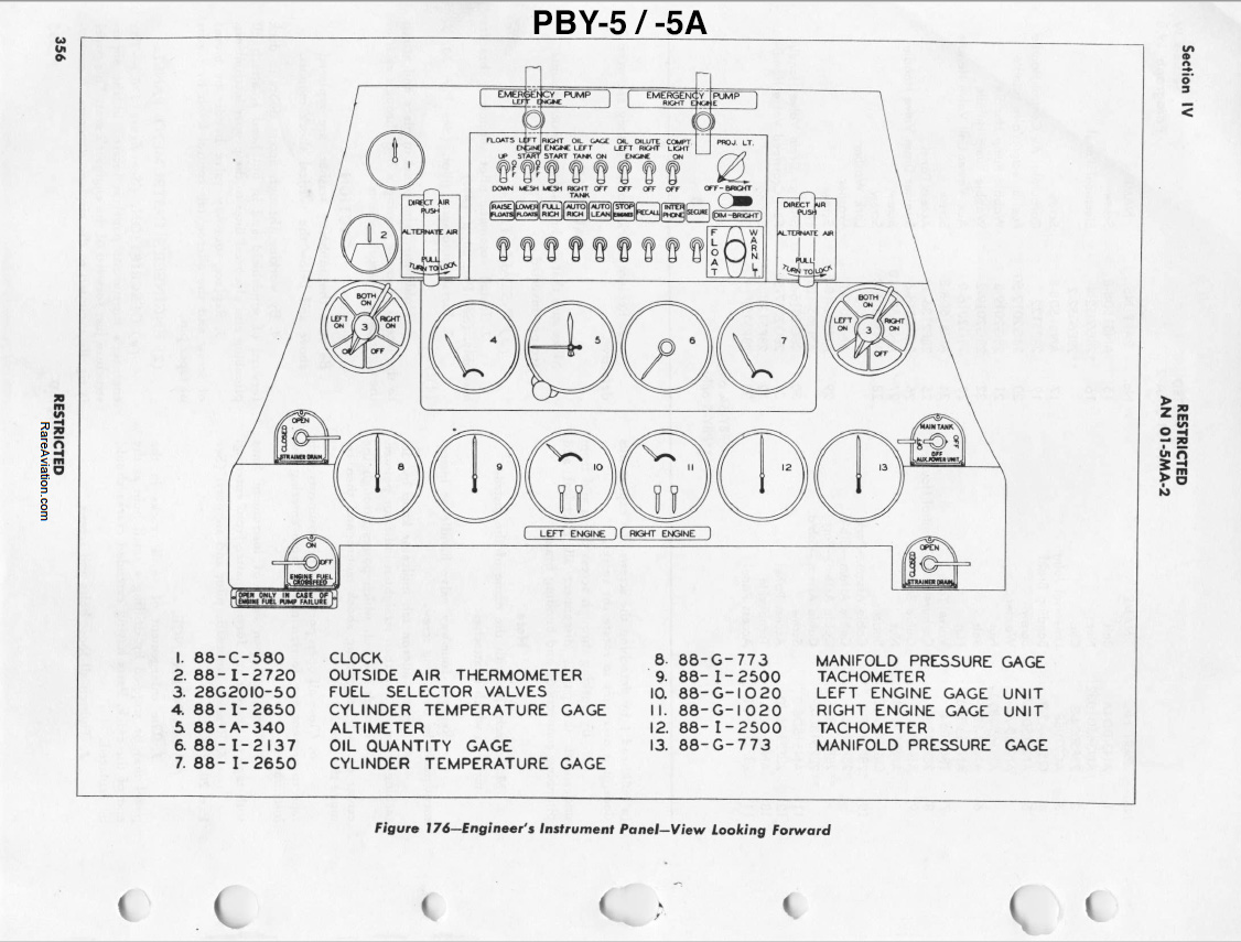 Pby Catalina Flight Engineer Windows