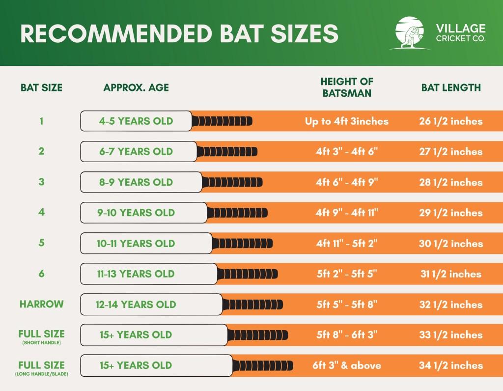 The Best Short Handle Cricket Bat for 2021  1