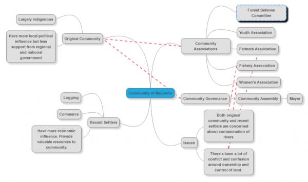 Concept_Map