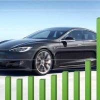 USA villanyautó eladások 2019-ben