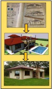 Las-Villas-de-San-Buenas-Construction