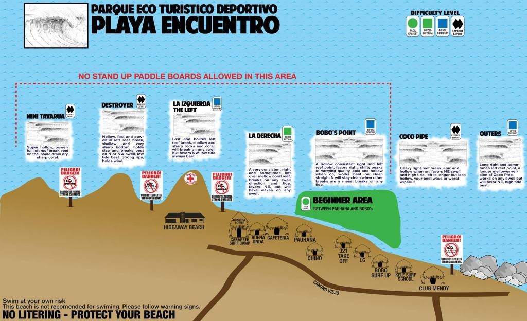 The different surf breaks of Playa Encuentro in Cabarete, Dominican Republic.