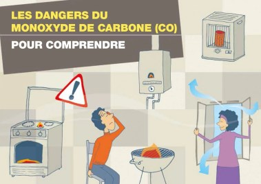 Comprendre l'intoxication au monoxyde de carbone