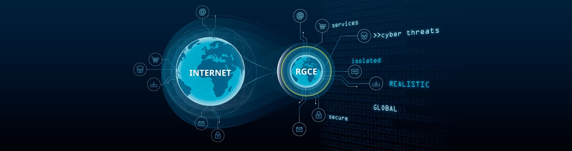 Securing Networks