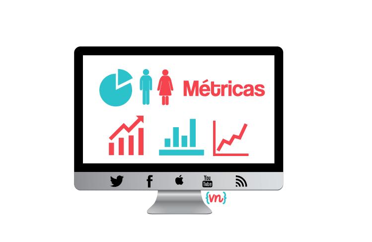 Social Analytics – Medición de resultados en redes sociales