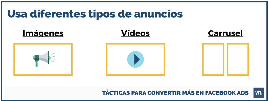 crea distintos avisos facebook ads