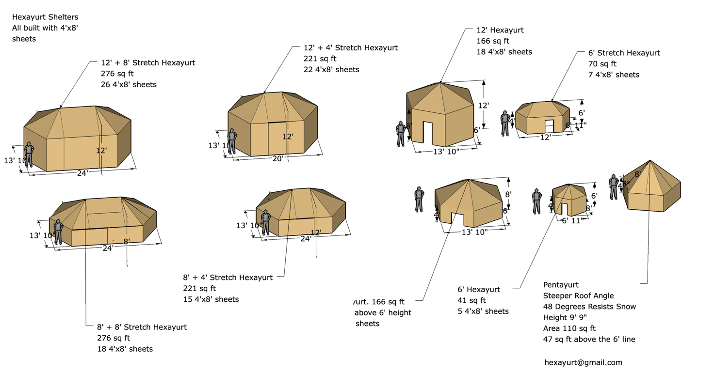 Large Hexayurt Style Domes A Problem Solved
