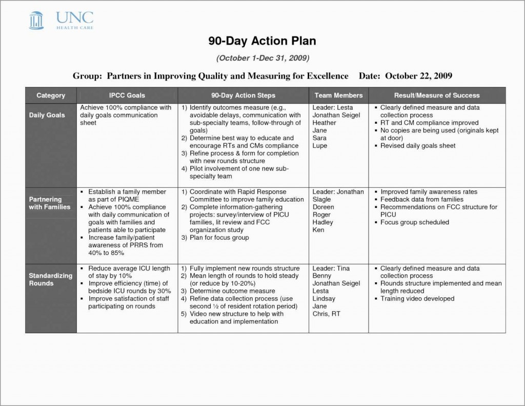 30 60 90 Day Sales Business Plan Template