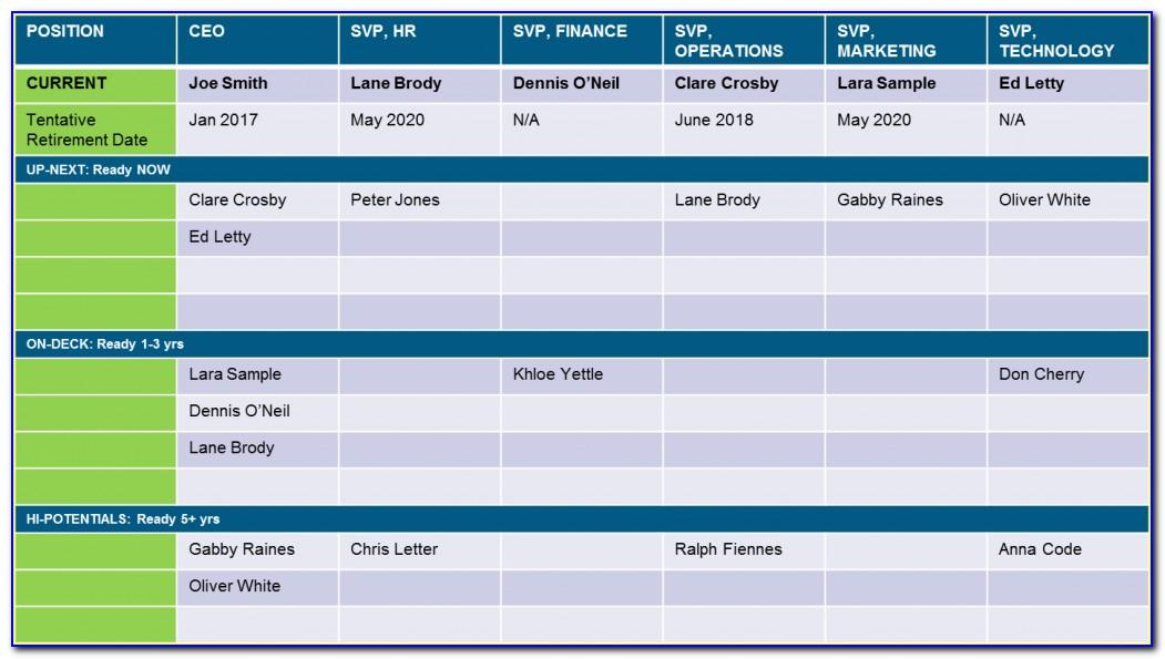 9 Box Grid Succession Planning Template Excel