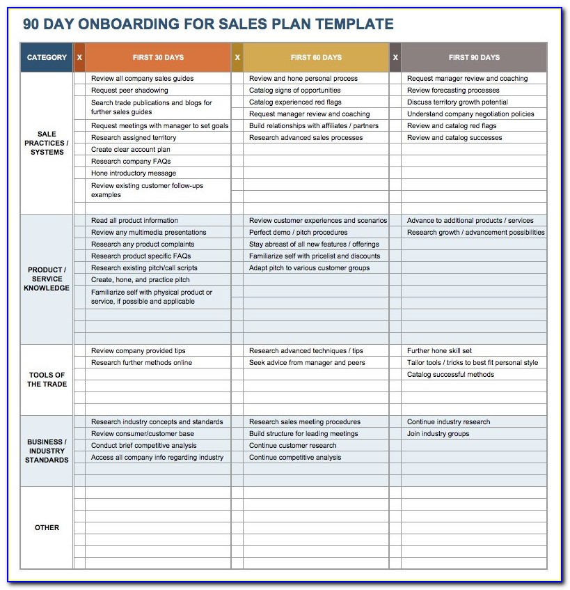 90 Day Onboarding Plan Template