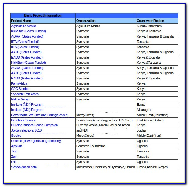 Access Inventory Database Template 2016