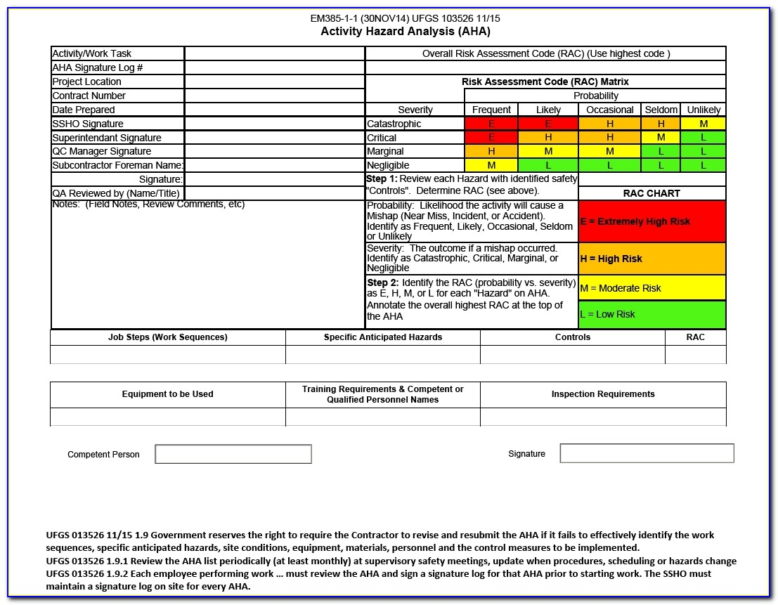 Jha Template Gse.bookbinder.co Inside Activity Hazard Analysis Template