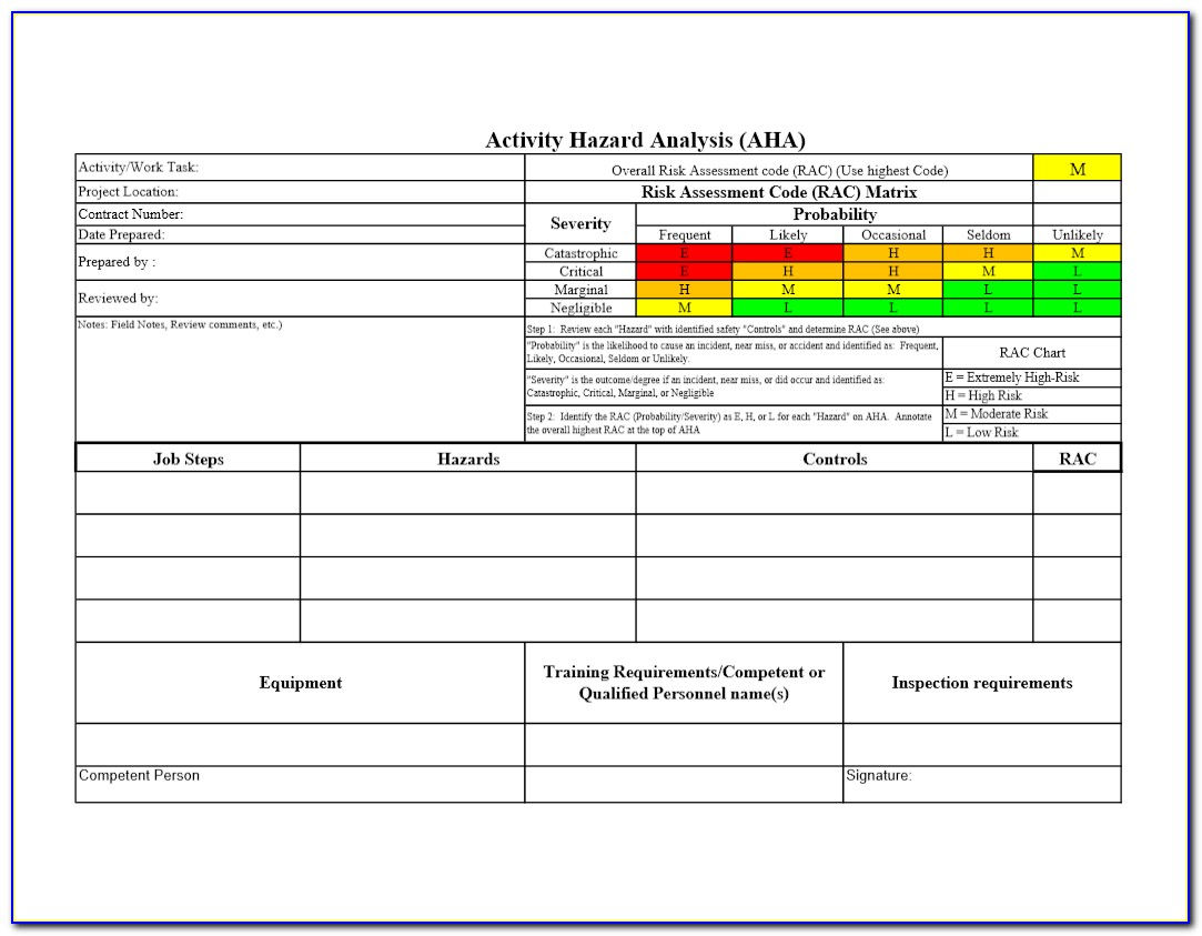 Activity Hazard Analysis Template Pdf