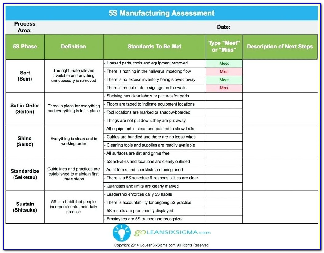 Agile Spreadsheet Template Pertaining To Agile Project Management Templates Free Agile Project Management